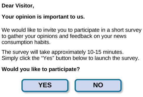 """A sample online survey reads, """"Dear visitor, your opinion is important to us. We would like to invite you to participate in a short survey to gather your opinions and feedback on your news consumption habits. The survey will take approximately 10-15 minutes. Simply click the """"Yes"""" button below to launch the survey. Would you like to participate?"""" Two buttons are labeled """"yes"""" and """"no."""""""