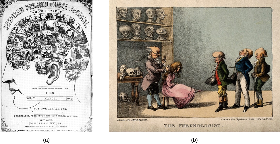 """Photograph A shows the cover of the American Phrenological Journal circa 1848. Across the top it reads: """"American Phrenological Journal."""" Below that it says """"Know thyself."""" Below that is a picture of a human head facing left, with many pictures comprising the area where the brain is. Below the person's ear it says """"Home truths for home consumption."""" The lines below that read: """"1848,"""" """"Vol. X, March, No. 3,"""" """"O.S. Fowler, Editor,"""" """"Phrenology, Physiology, Physiognomy, Magnetism,"""" """"New York,"""" """"Fowlers and Wells,"""" """"Phrenological cabinet, 131 Nassau-Street,"""" and """"Terms $1 a year, invariably in advance. Ten cts. a Number."""" Photograph B shows a printed cartoon of a person in a chair with another person behind. There are three other people in the room, and the wall is decorated with various skulls. Below the picture it reads: """"Drawn on Stone by E.H,"""" and """"The Phrenologist."""""""