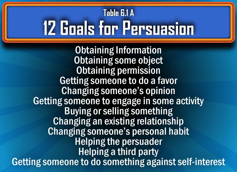 Module 6 Persuasion Essentials Of Social Psychology