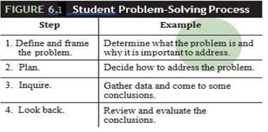 Chapter 6 Supporting Student Problem-Solving – Methods of Education